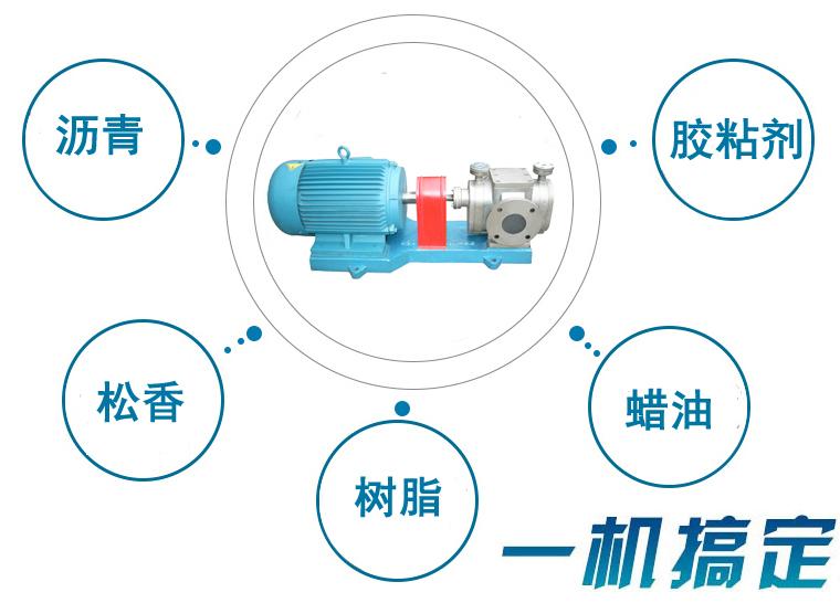 RCB不锈钢保温泵用途